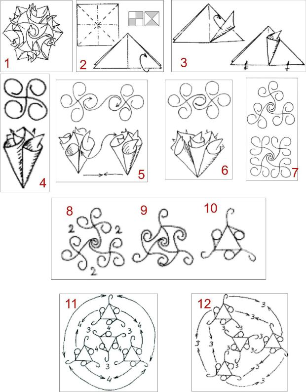 kusudama curler diagram instructions
